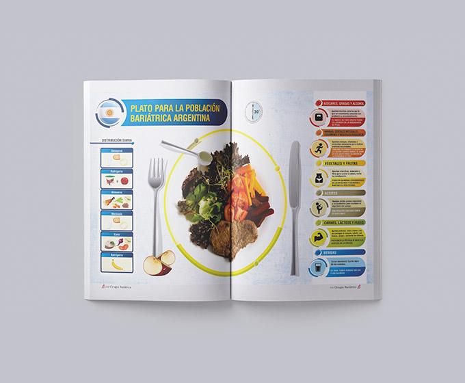 Diseño editorial. Libro Cirugía Bariátrica